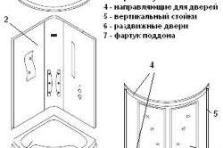 Пристрій кутовий кабіни для душа