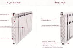 Фото - Алюмінієві або біметалічні радіатори для опалення