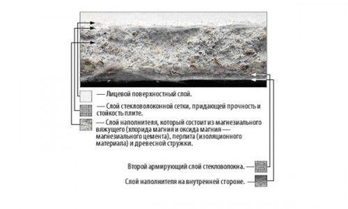 Фото - Аналог гіпсокартону для внутрішньої обробки лазні