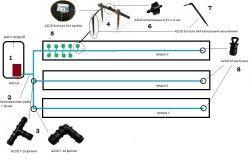 Схема компонентів збірки для автоматизації поливу