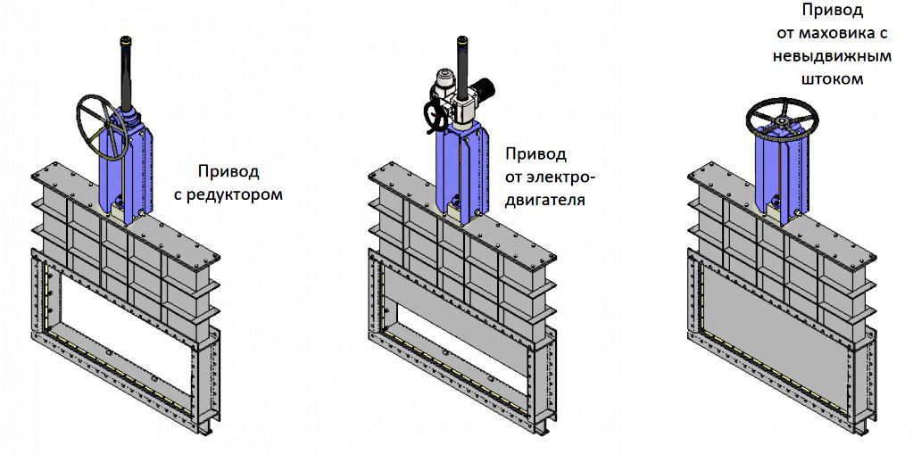 Фото - Автоматизація електроприводу засувки