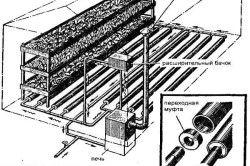 Схема обігріву теплиці за допомогою водяного опалення