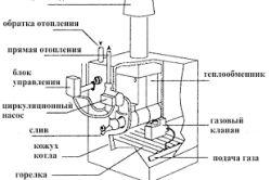 Фото - Автономне опалення газом для заміського будинку