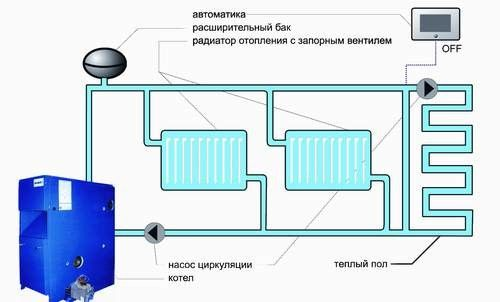 Схема підключення котла опалення.