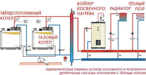 Схема підключення газового котла.