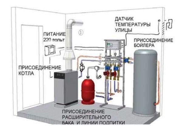 Схема підключення котла до електричної мережі.