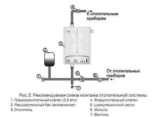 Схема монтажу електричного котла.
