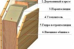Схема обробки лазні декоративними панелями
