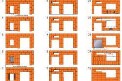 Схема укладання барбекю по рядах. Варіант 2.