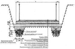 Схема басейну з бетону