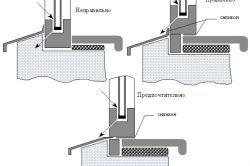 Фото - Базова технологія установки стандартних пластикових вікон
