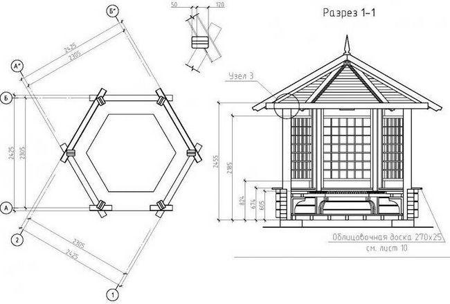 Фото - Альтанка своїми руками: етапи будівництва