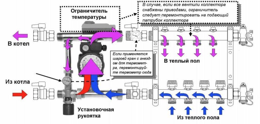 Схема теплої підлоги з готовим модулем.