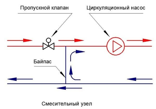 Схема підключення насоса теплої підлоги.