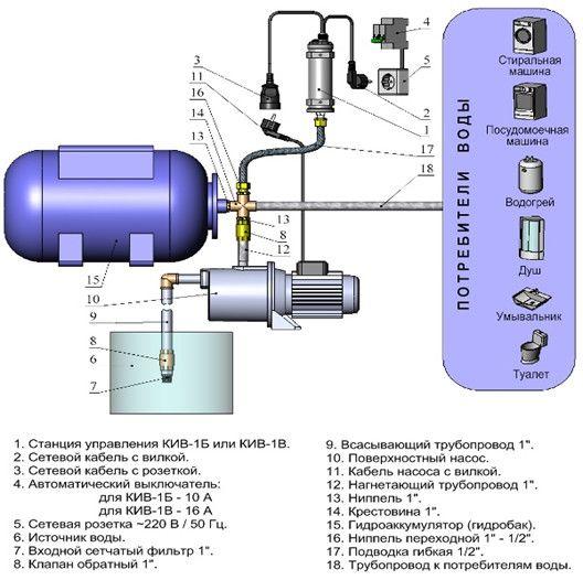 Схема підключення КИВ-1А з поверхневим відцентровим насосом.