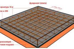 Схема армування монолітної фундаментної плити