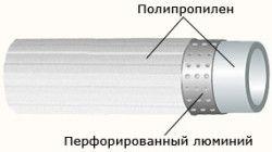 Структура поліпропіленових труб