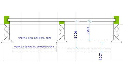 Фото - Безпечне поглиблення підвалу нижче підошви фундаменту