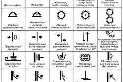 Схема маркування шпалер
