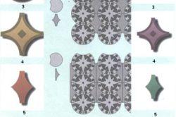 Фото - Бруківка і плитка: чим вони відрізняються?