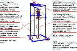Схема малогабаритній бурової установки