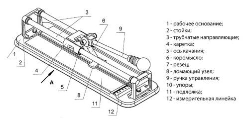 Схема ручного плиткоріз