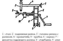 Схема роликового плиткореза