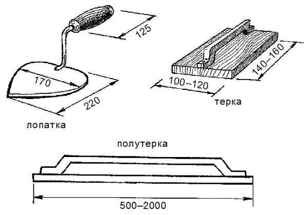 Схема інструментів для видалення затірки