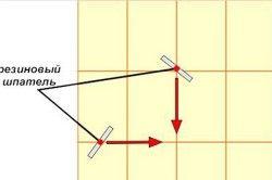 Схема затирання швів