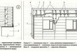 Схема утеплення будинку перед обшивкою