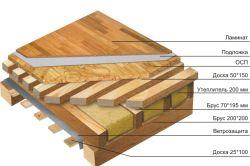 Фото - Як вирівняти підлогу під ламінат: поради фахівця