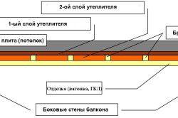 Схема утеплення та оздоблення стелі на балконі