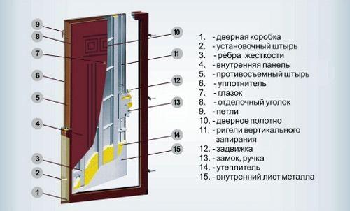 Фото - Чим краще обробити укоси вхідних дверей