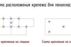 Схема розташування кріплення для пінопласту