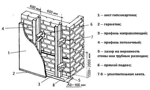Чим можна обшити балкон зсередини?