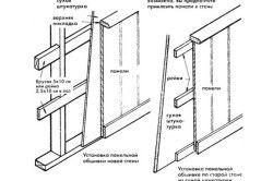Схема панельної обшивки на балконі