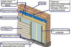 Схема кріплення сайдинга на балконі