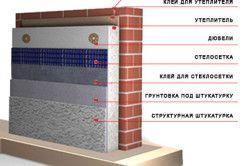 Схема укладання матеріалів при утепленні стіни пінополістиролом