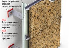 Схема обшивки фасаду натуральним каменем