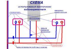 Схема використання проточного водонагрівача