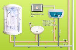 Схема підключення проточного водонагрівача