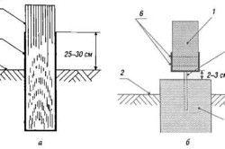 Установка деревяного стовпа