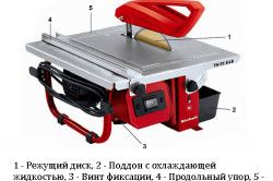 Схема пристрою електричного плиткоріз