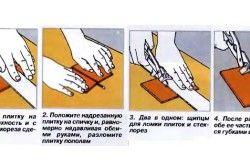Схема різання склорізом