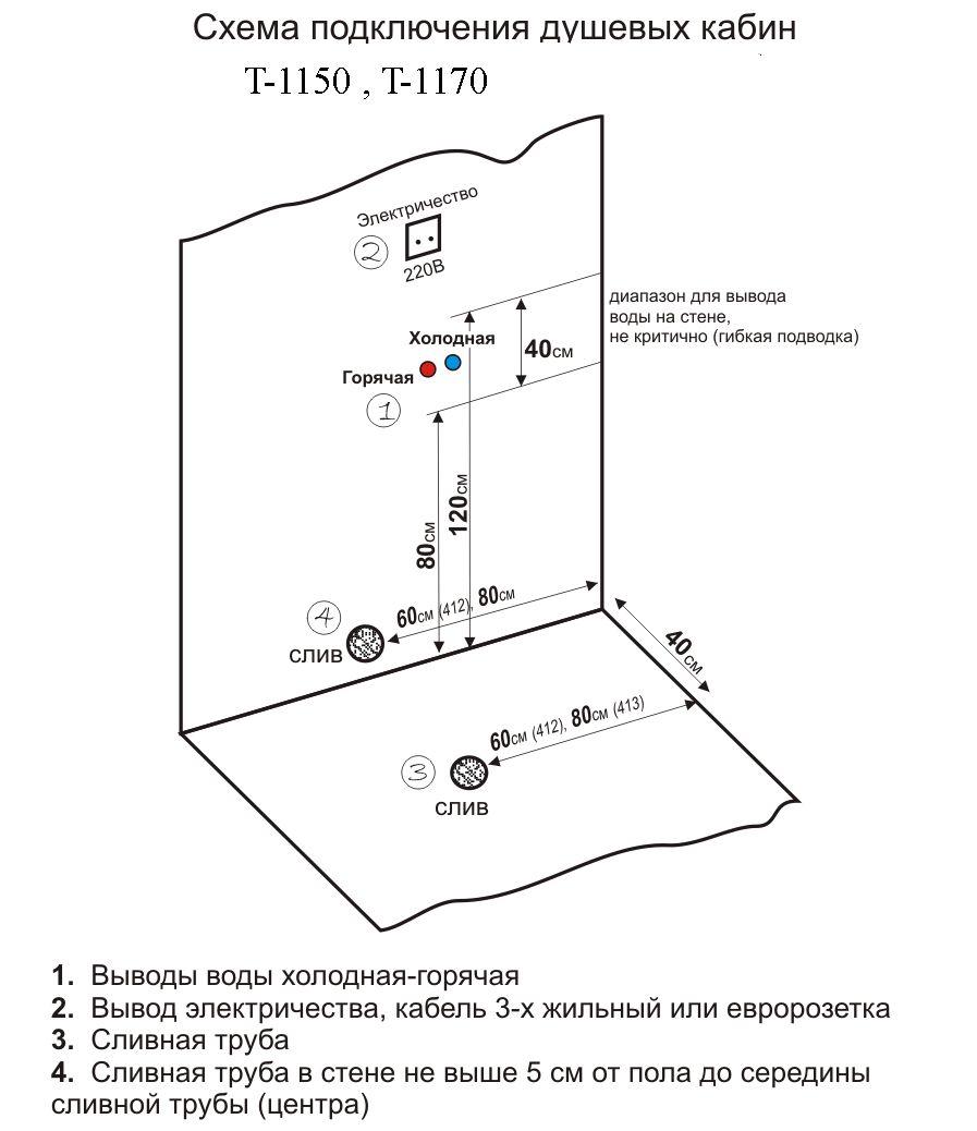 Фото - Особливості монтажу парогенератора для душової кабіни