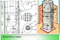 Схема виготовлення твердопаливного котла своїми руками