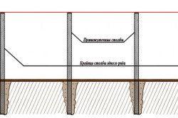 Монтаж паркану будинку