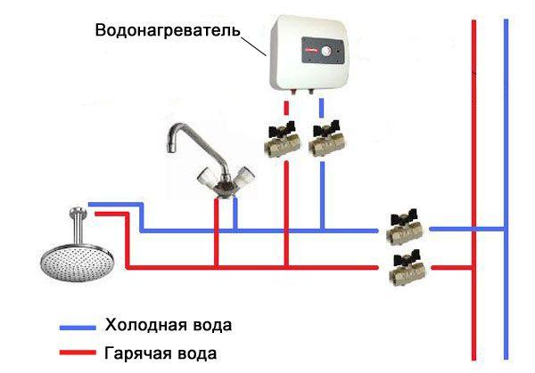 Фото - Частка водонагрівача від накипу в домашніх умовах