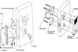 Схема пристрою врізного замка