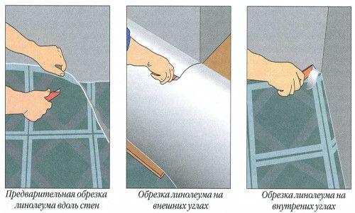 Етапи укладання лінолеуму на деревяну підлогу